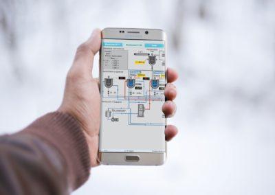 Procesy technologiczne w Twojej ręce