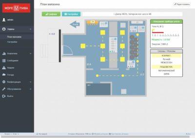 Zarządzanie budynkiem
